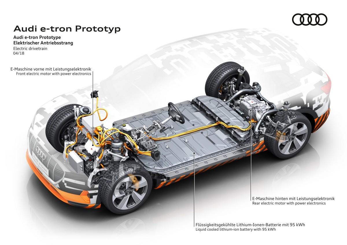 Audi etron vs Jaguar IPACE battery pack parison