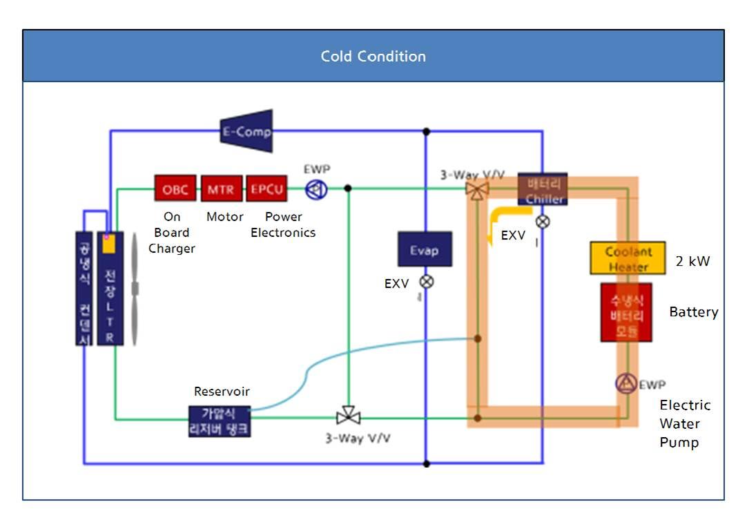 Swell Diagram Besides Jaguar E Type Cooling Fan Wiring Diagram Besides 64 Wiring Database Heeveyuccorg